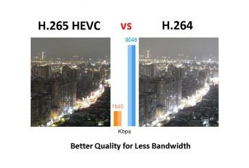 فرمت ضبط H.265 چیست ؟